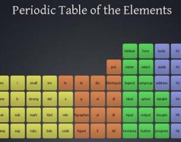 6.Periodic Table of the HTML5 Elements