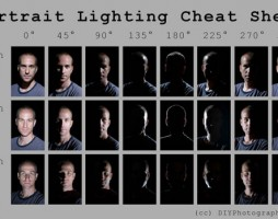 1.photography cheat sheet