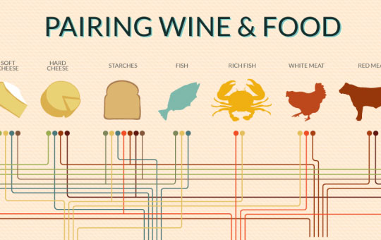 14-pairing-food-and-wine