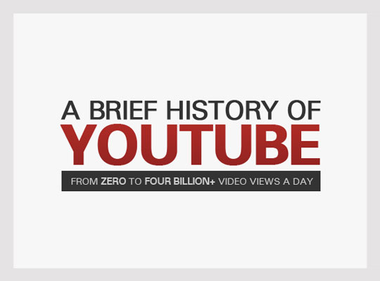 2-a-brief-history-of-youtube-shortymedia