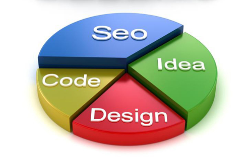 web design and seo_1