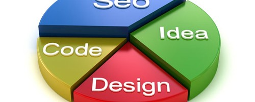 seo friendly web design