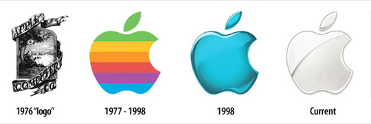 Apple Logo Evolution