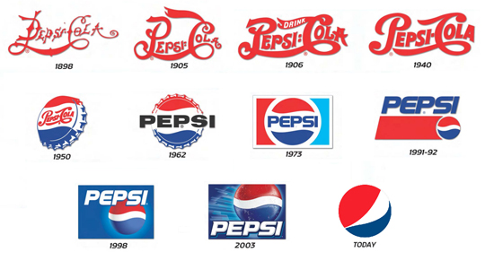 Displaying (20) Gallery Images For Drink Brand Logos...