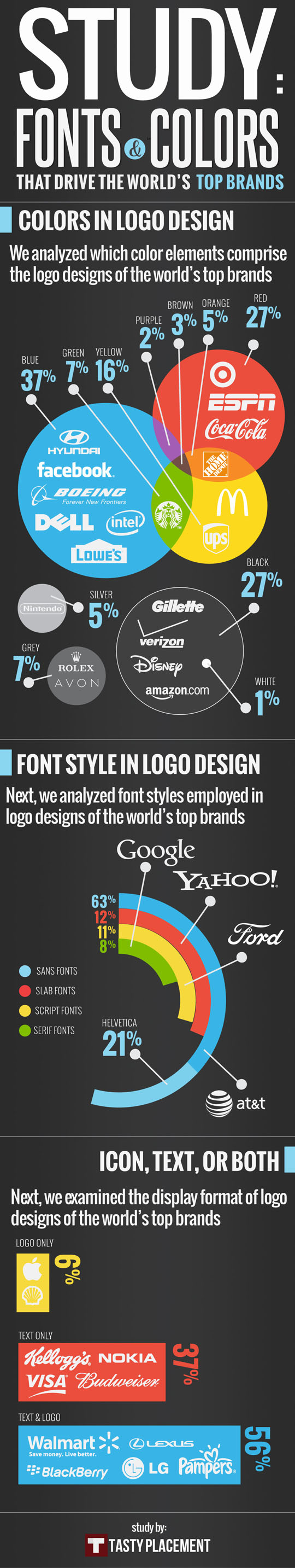 Logo-and-Font-Color-Infographic-Full