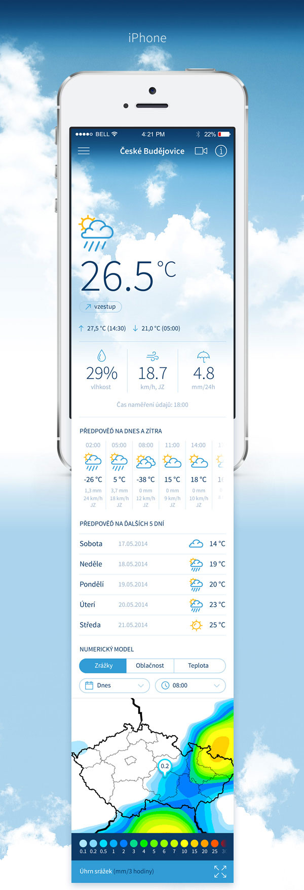5.Mobile App Design Inspiration