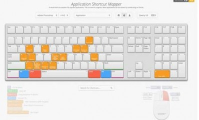keyboard shortcut visualizer